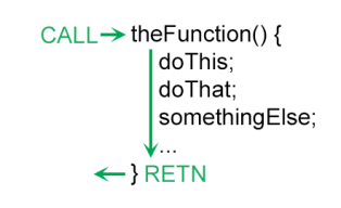 Before hooking theFunction()